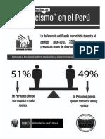 Discrimincion.pdf