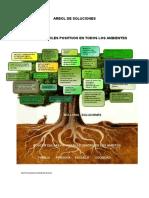 ARBOL DE SOLUCIONES BULLYING.doc