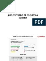 Concentrado de Encuestas Edomex 2017