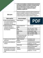 Modelo de Tabla de organización