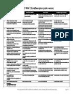 Assessment Criteria - WRITING TASK 2 - Band Descriptors