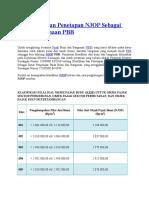 klasifikasi-dan-penetapan-njop-sebagai-dasar-pengenaan-pbb.docx