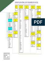Fwp Mdp Chart 73