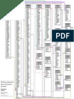 Pds Mdp Chart 73