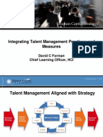 Talent Management Model