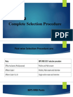 IBPS RRB Complete Selection Procedure