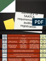 TCP Training Presentation by Wendy da Cruz 2012.01.31.ppt