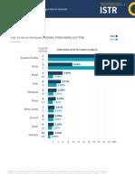 Symantec - Country Data Sheet Argentina FINAL (1) ES