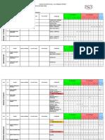 Distributivo de Trabajo 2017 - 2018 Definitivo