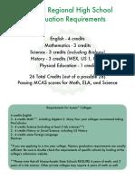 graduation requirements  2