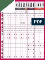 Tabla Comparativa 2015 Lavadoras
