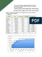 Ejemplo Método ABC Para Control de Inventarios