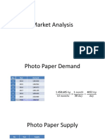 Market Analysis and Bfd