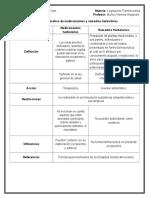 Cuadro Comparativo de medicamentos y remedios herbolarios