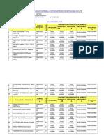 Informe de Evaluacion Del III Semestre