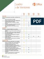 Tabla comparativa de versiones.pdf
