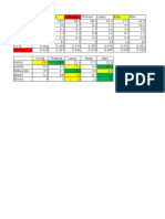 Wall pre-All-Star voting end comparison.xlsx