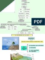 Tema 9.Los Ecosistemas (2)