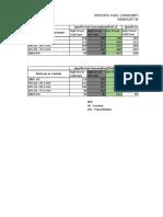 Specific Fuel Consumption Data
