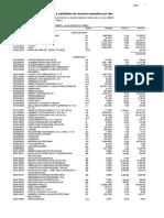 Precio Particular in Sumo Tipov Tipo 201