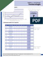 Conclusiones Farmacología EIR