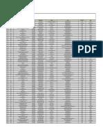 Firmas Instaladoras Registradas Enla Superintendencia de Industria y Comercio