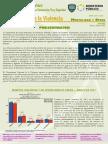 Report from Honduras Violence Observatory on Homicides, Jan - Mar 2017