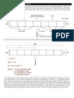 Balanced Terminated Folded Dipole