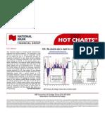 JUL 28 NBC Financial Group US Watch Hot Charts