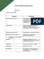 Etapa 4. Evaluacion y Difusión