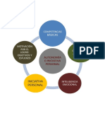 1-autonomiapersonalliderazgoeinnovacion-conej