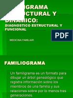 familiogramaestructuralydinamico-100718130252-phpapp01