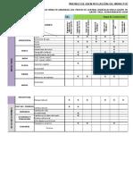 Matriz de Identificacion 1 (2)