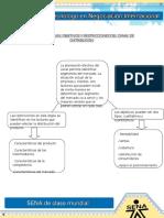 Evidencia 4 Mapa Conceptual Objetivos y Restricciones Del Canal de Distribución (3)