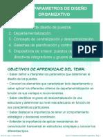 TEMA 2 PARÁMETROS DE DISEÑO ORGANIZATIVO.ppt