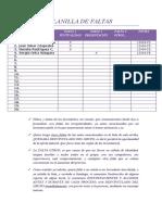Planilla de Faltas Inventarios 2015.