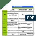 Directriz de Diseño Planeacion PED
