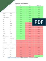 25- Comparison Operators.pdf
