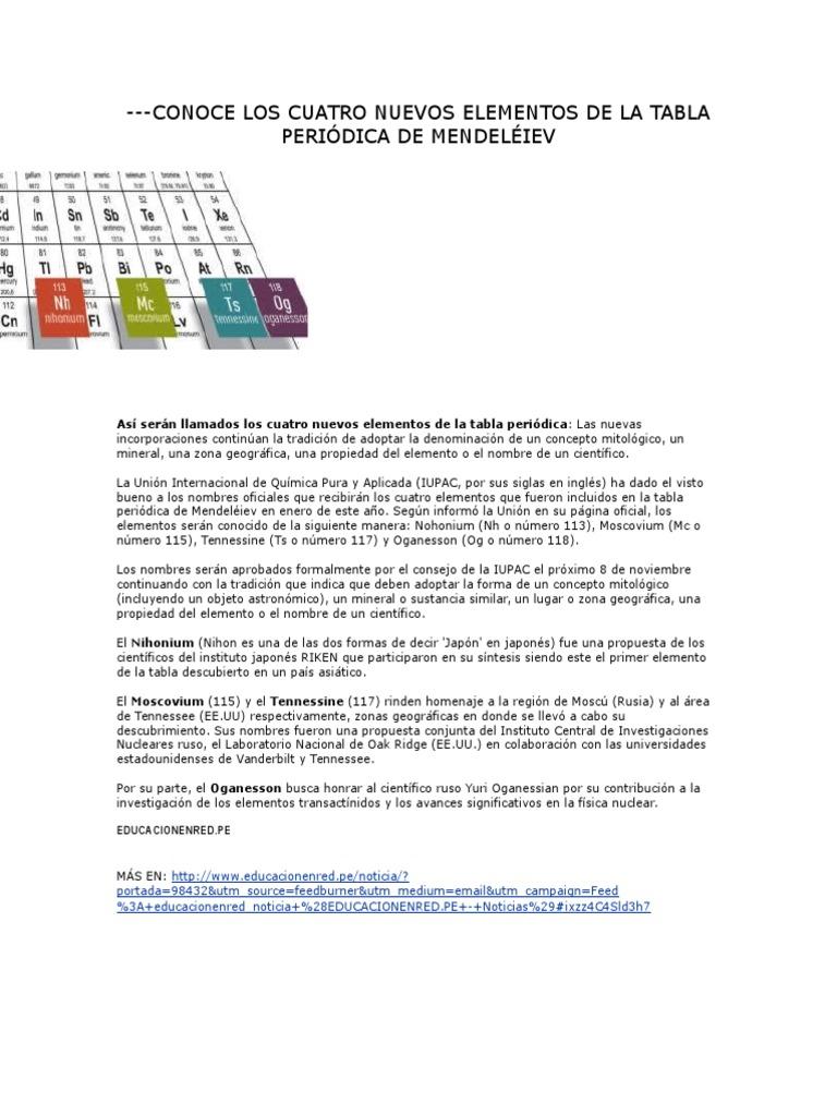 Qumica urtaz Image collections