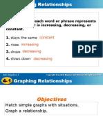 Graph a Relation