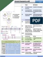 'documentslide.com_mib-and-sib-in-lte.pdf
