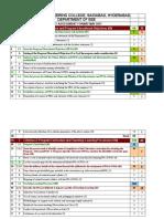 MECS-EEE-SAR2017Self Grading Sheet.xls