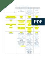 Flame detector Comparison.docx