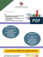 Relación de Estadística Con M.C. y Medicina, M. Estadístico