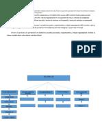 Organizarea si funcționarea întreprinderii este orientată către realizarea obiectivelor sale.docx