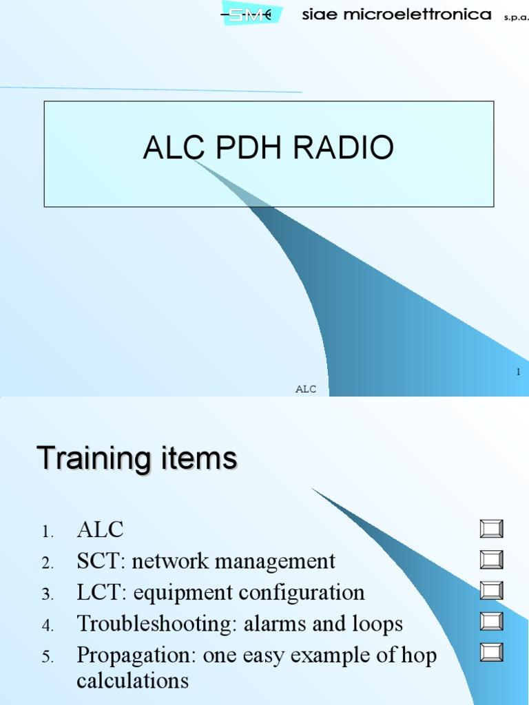 ALC Overview   Modulation   Ip Address