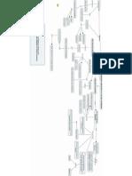Mapa Conceptual Modelo Pdagogico Adaptado a La Cultura Colombiana
