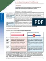 2016-8-25 Food Security al936e00.pdf