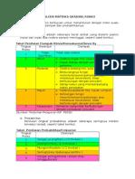 Tabel Analisis Matriks Grading