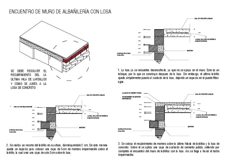 Detalle Techo Con Muro de Ladrillo - photo#20